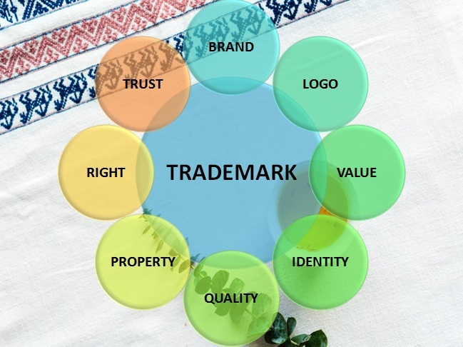 Rectification and correction procedures following in the trademark registration