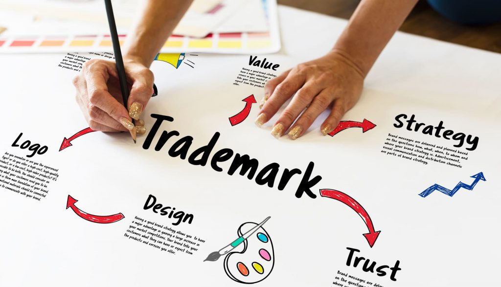 Non- registrability choices following in the trade mark registration